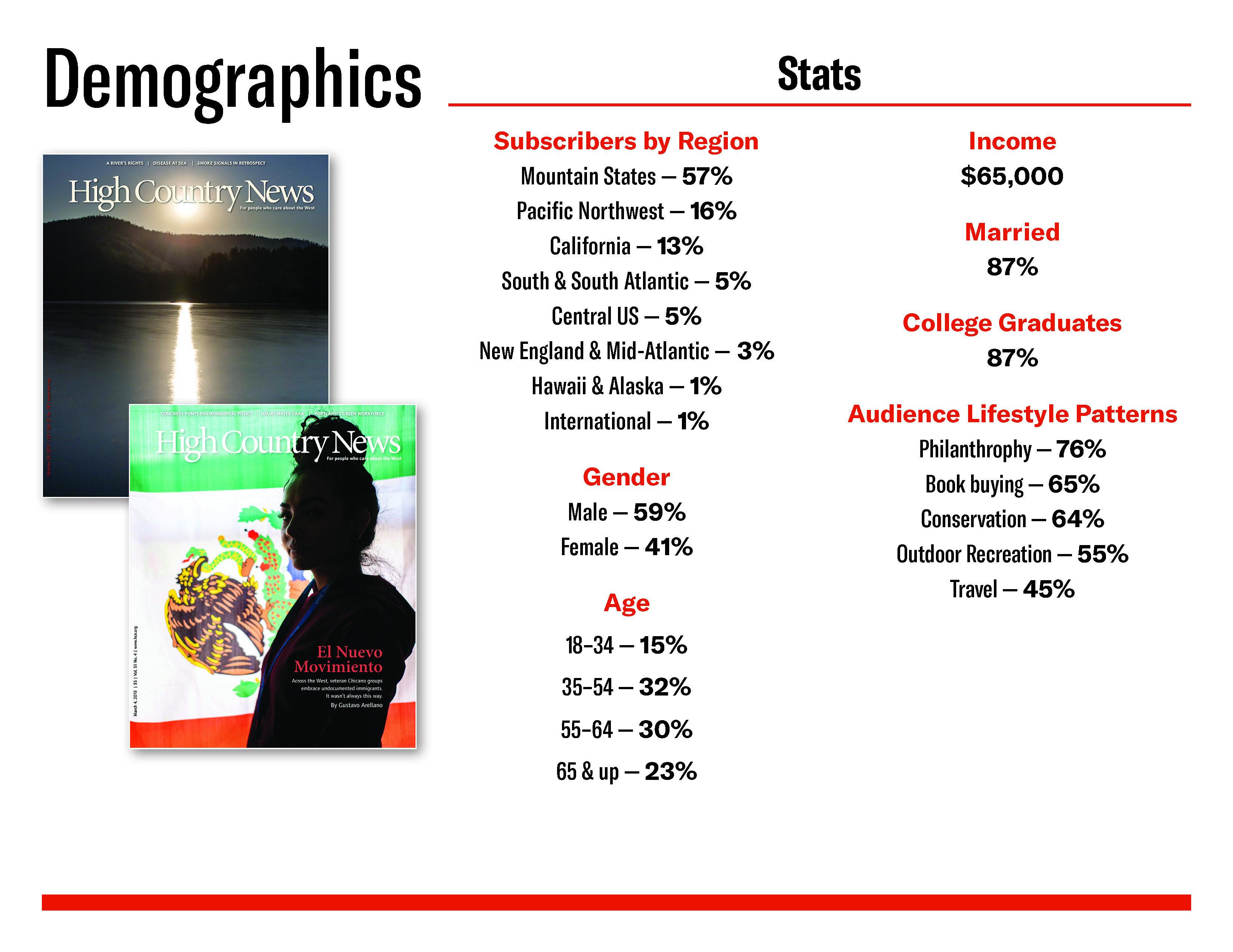 Demographics.jpg
