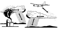 New cloud seeding study from Wyoming