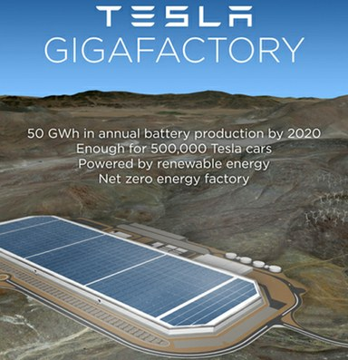 Nevada wins the Tesla battery factory giga-race