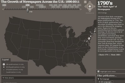 The growth of newspapers across the U.S.: 1690-2011