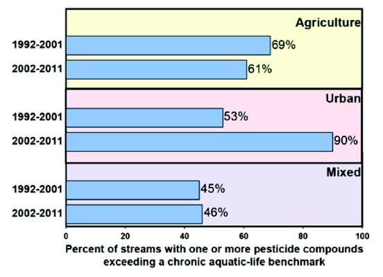 pesticide_graph-jpg