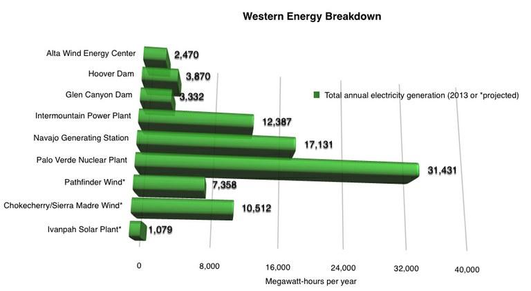 energybreakdown3-jpg