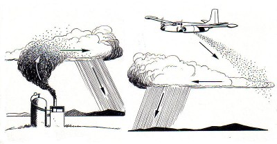 Cloud seeding diagram