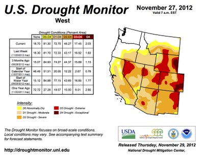 DroughtMonitor.jpg