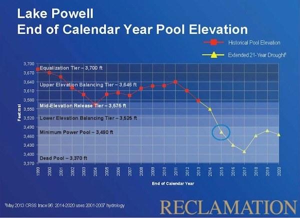 copy_of_Reclamation_Powellmodeling201420201.jpg