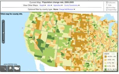 Population change