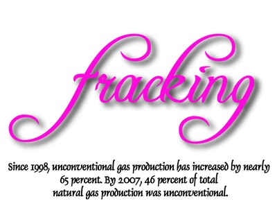 fracking word