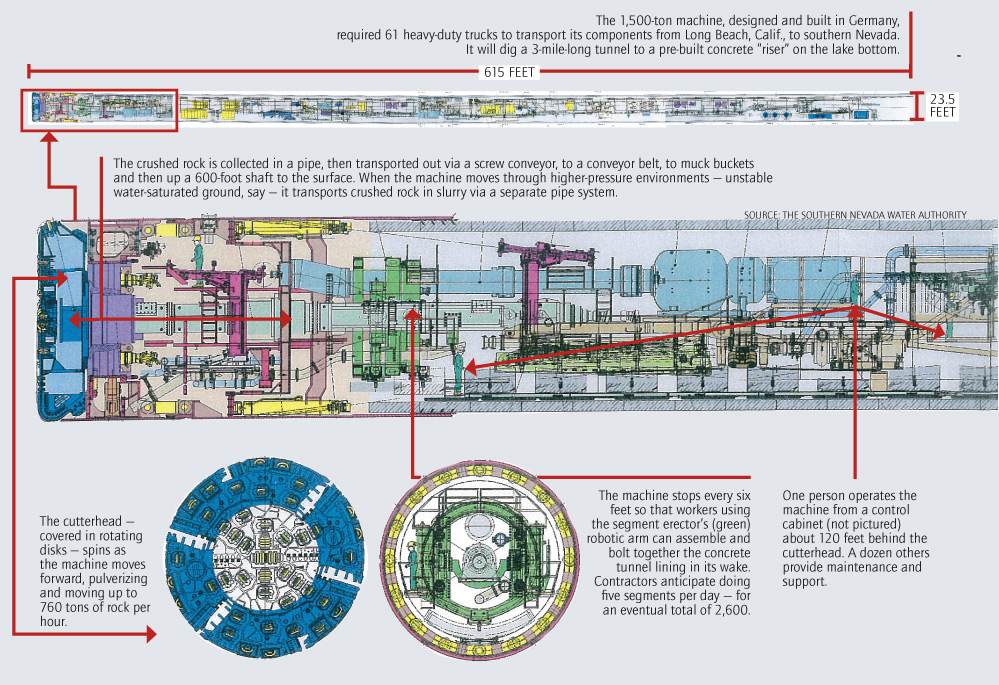 Wiring Hot Tubs Jacuzzis And Spas additionally Electrical Wire Size Chart Wiring Diagrams moreover A Boring Diagram additionally 200cc Mini Chopper Wiring Diagram besides Setup Asus Router For Unifi. on tub wiring diagram