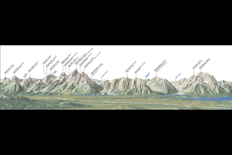 A visual timeline of climbers' first ascents of peaks in the Teton Range, ranging from 1872 to 1934.