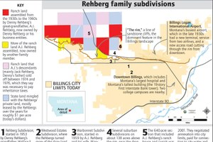 Rehberg family subdivisions