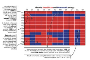 Westerners' presidential proclivities