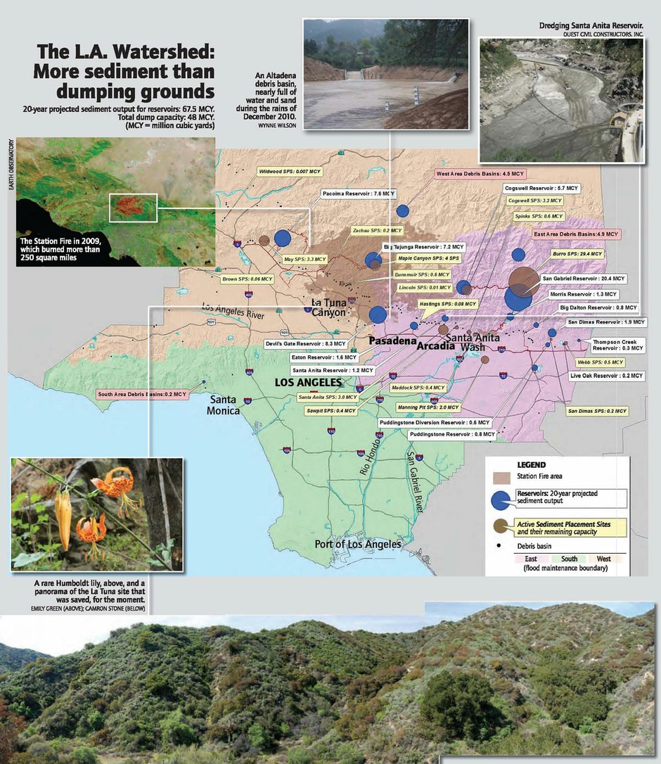 Los Angeles' watershed is more sediment than dumping grounds