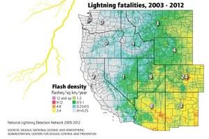 En-lightning statistics