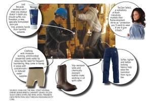 Fracking fashionistas