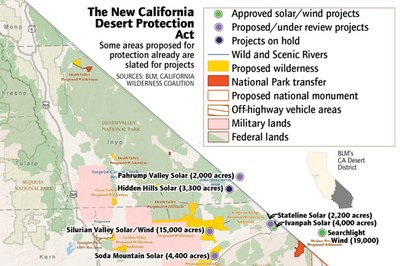The New California Desert Protection Act