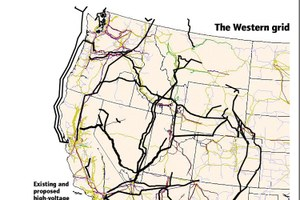 The Western Grid in maps and graphs