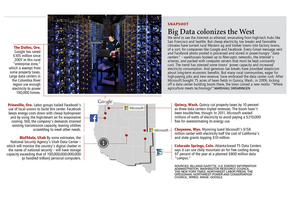 The West's Big Data colonies
