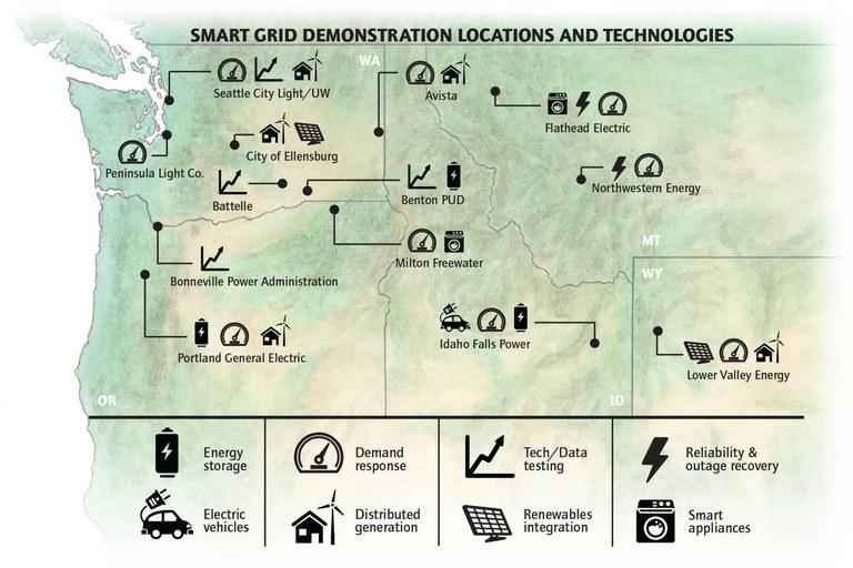 smartgrid2-jpg