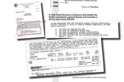 Timeline: The BLM vs. Cliven Bundy