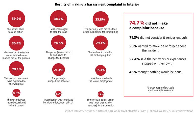 Harassment-WEB-1.png