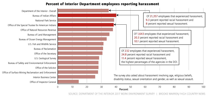 Harassment-WEB-2.png